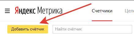 Яндекс Метрика WordPress