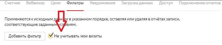 Яндекс Метрика плагин ВордПресс